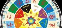 Славянский календарь животных по годам и месяцам, гороскоп по дате рождения