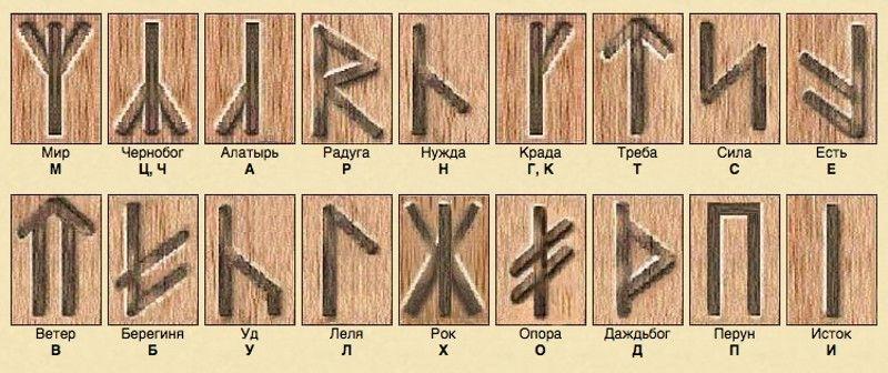 Древние славянские руны: описание, значение, толкование рунических символов и сочетаний